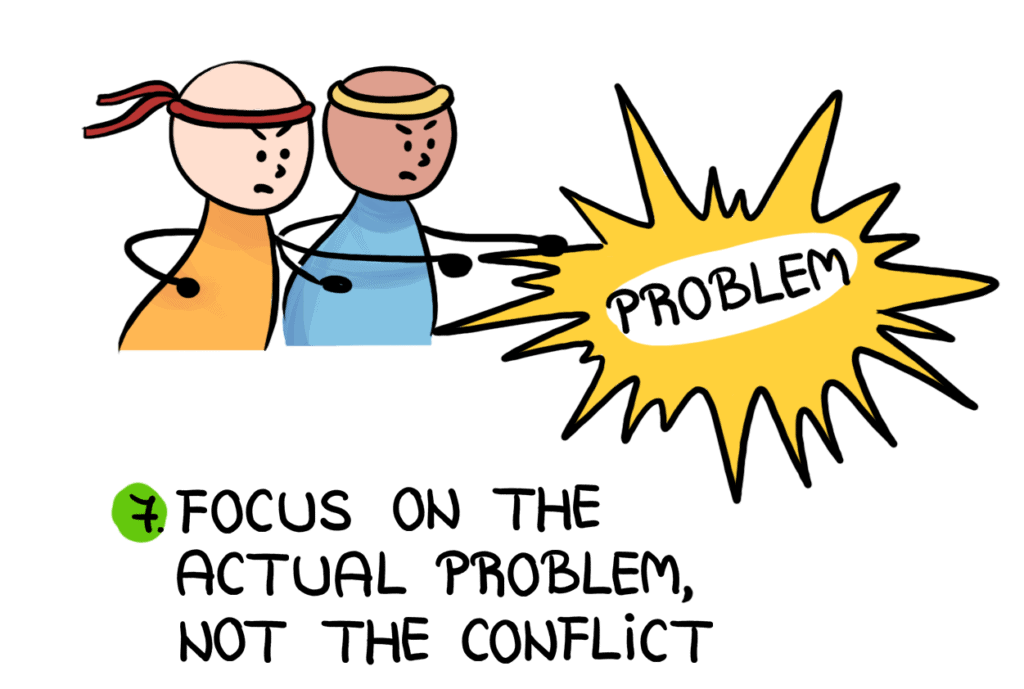 focus on the problem