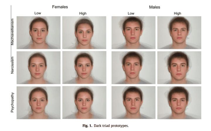 dark triad faces