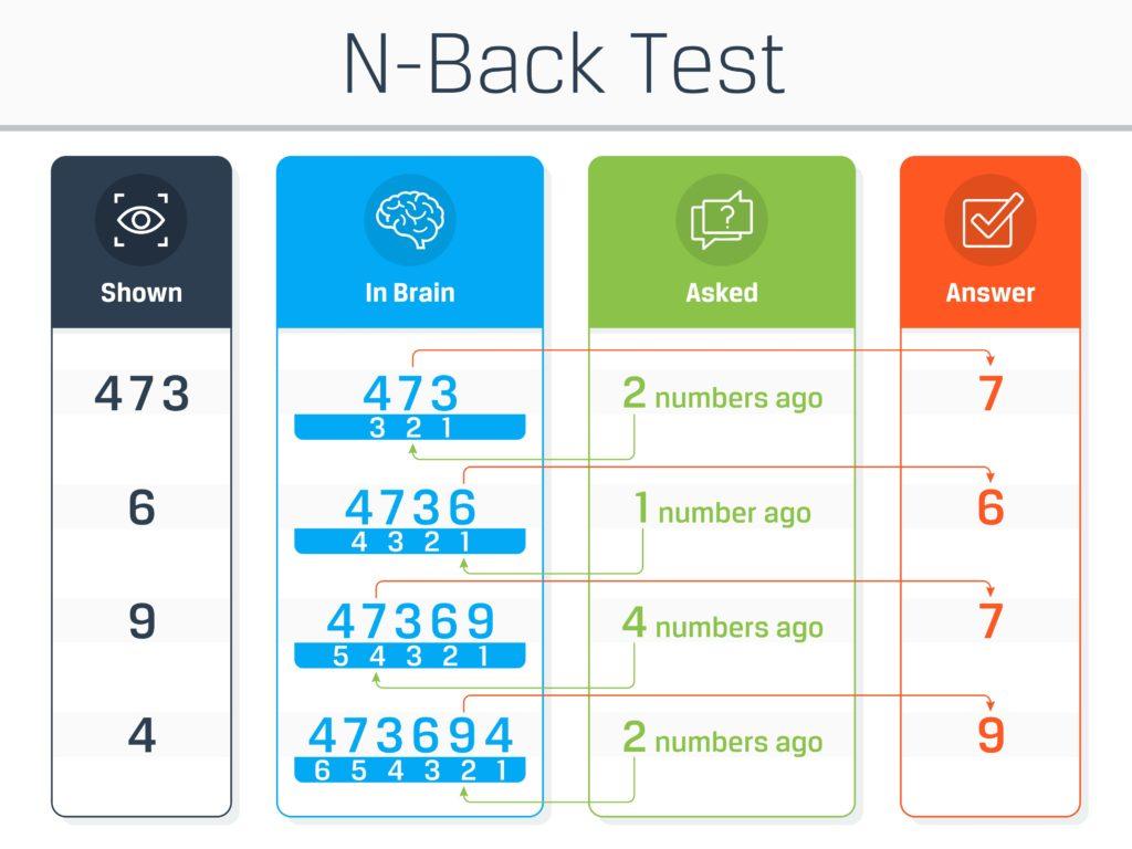 N Back Memory Test